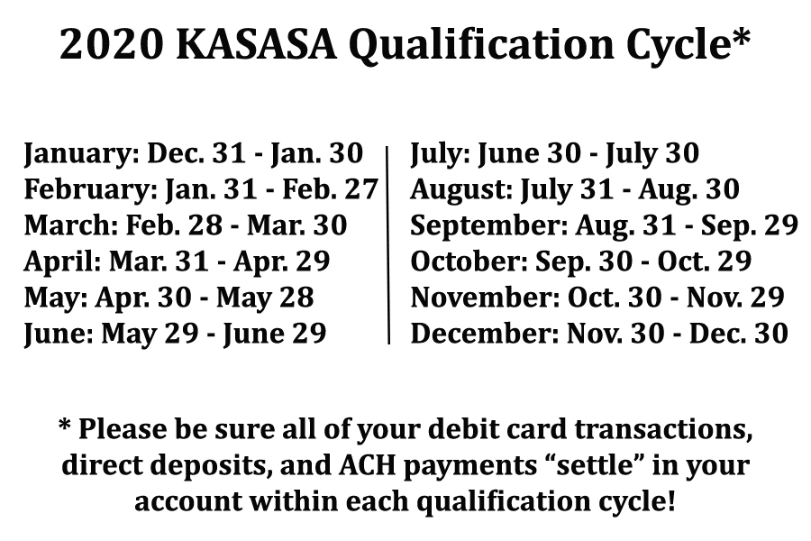 photo of qualifying cycle dates